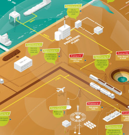 Pilbara 2050 infographic by Andrew Rooke